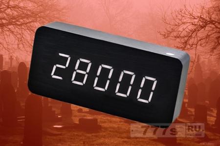 Эти часы отсчитывают количество дней до вашей смерти
