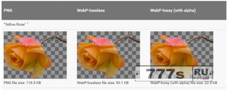 Новости IT: в мобильной версии Firefox появилась поддержка webp