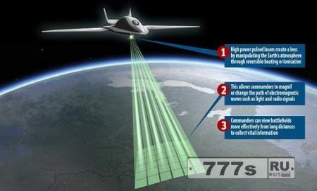 Атмосфера Земли может стать системой видеонаблюдения с использованием лазеров.
