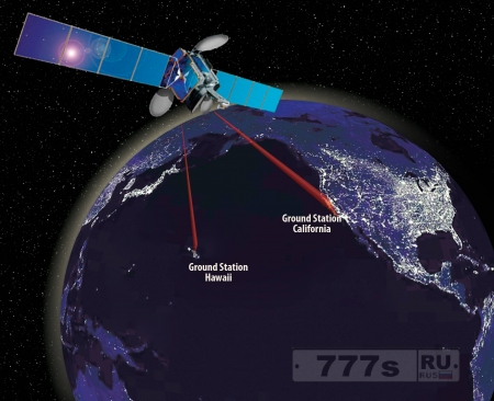 Будущее межпланетных коммуникаций за лазерами.