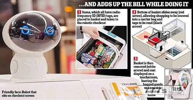 Сканирование всех ваших покупок одновременно, не вынимая их из корзины скоро позволят новые технологии.