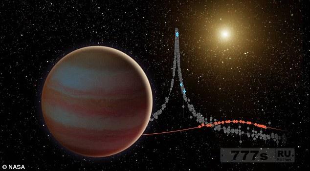 Инопланетные формы жизни могут скрываться на «обманных планетах», свободно перемещающихся между галактиками.