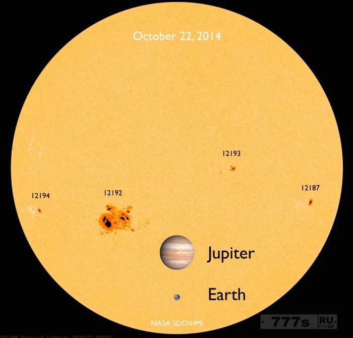 Гигантское темное пятно почти в 20 раз больше Земли появилось на Солнце.