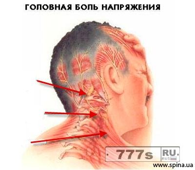 Хронические боли влияют на здоровье