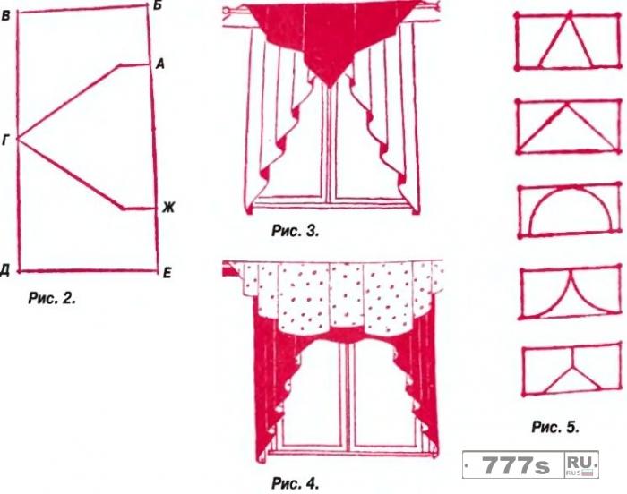 Как скроить шторы
