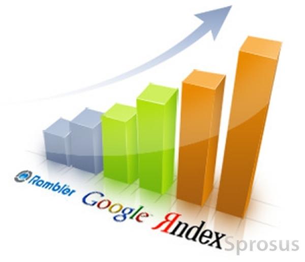 Как устанавливают цену на продвижение сайтов.