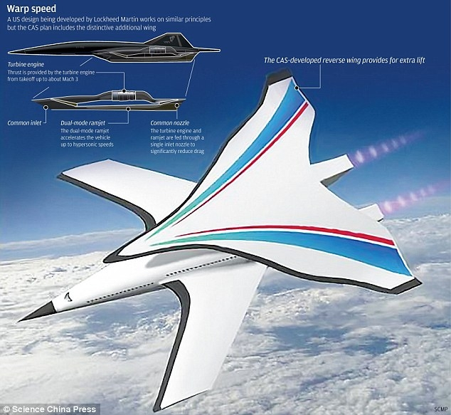 Китай демонстрирует проект «сверхзвукового тяжелого бомбардировщика» летающего на скорости 3700 миль в час с двумя наборами крыльев