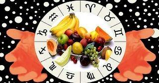 Как похудеть с помощью знаков зодиака