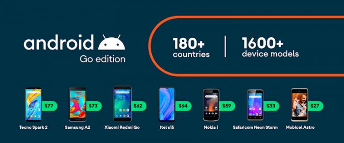 На подходе Android 10 Go