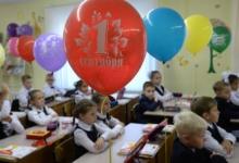 Психолог рассказала, как определить физиологическую готовность ребёнка к школе